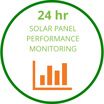 24 hr SOLAR PANEL PERFORMANCE  MONITORING