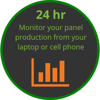 24 hr Monitor your panel production from your laptop or cell phone